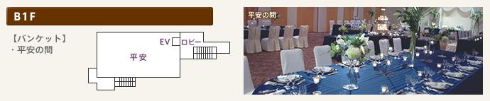 館内のご案内:B1F平面図